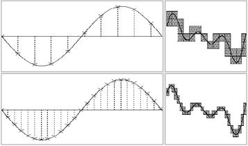 002-grafik1